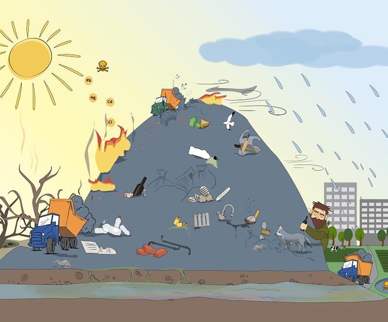 Любопытные факты о вторичной переработке мусора!