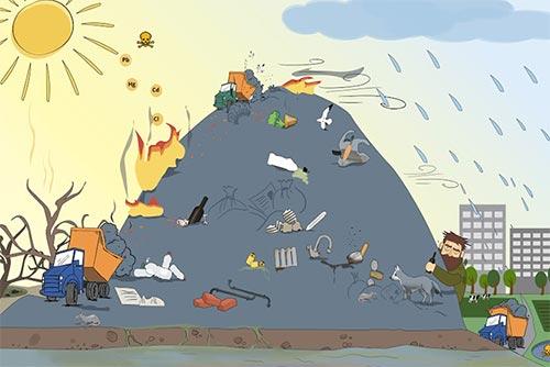 """Любопытные факты о вторичной переработке мусора! - Интересные материалы. Музей МУсора """"МУ МУ"""""""